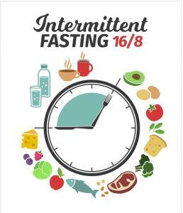intermitted fasting sportstudio de boer